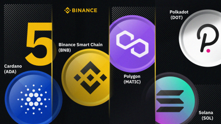 5 Notable Blockchain Platforms You Need To Know About in 2021